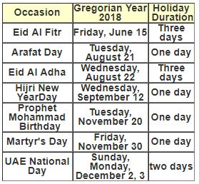 Uae S Upcoming Holidays In 2018 Uae Barq