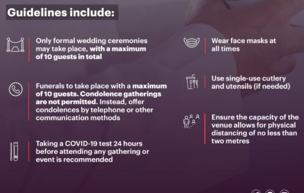 Guidelines For Weddings And Funerals In Abu Dhabi Emirate Uae Barq